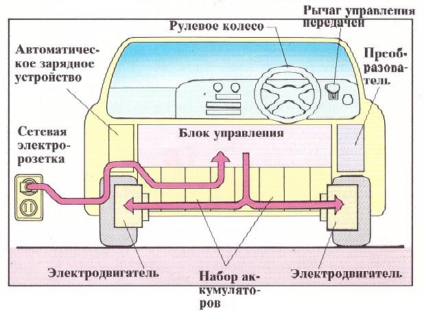 Схемы для электромобиля
