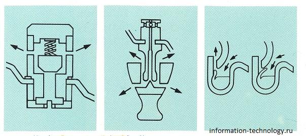 механизмы скороварки,
