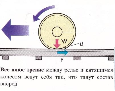ГОСТ Р 569442016 Краны грузоподъемные Пути рельсовые